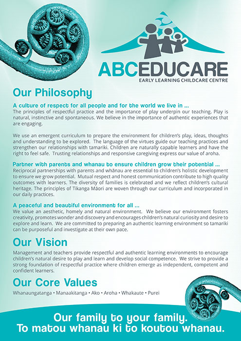 ABC-EDUCARE-our-philosophy